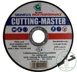 Gránit Cutting-Master 125x1,6x22,23
